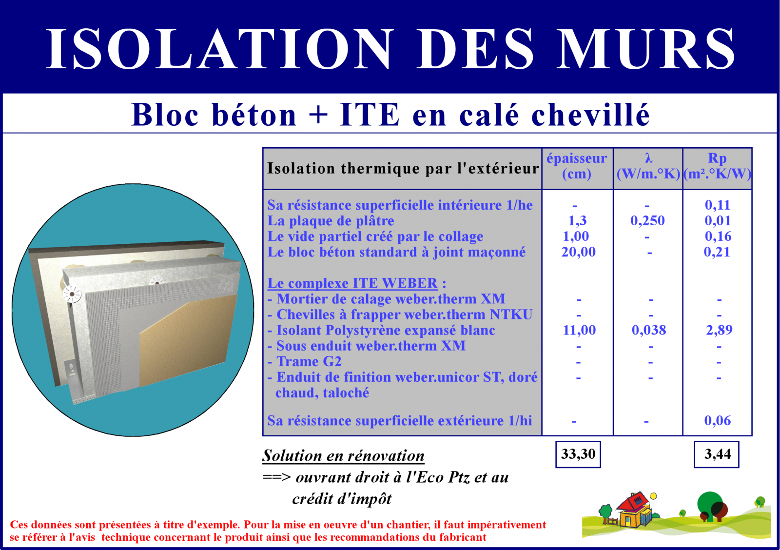 Credit D Impot Isolation Exterieur