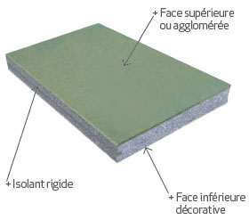Isolation ite polyurethane devis isolation thermique - Isolant exterieur polyurethane ...